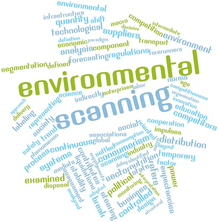 labeling: Abstract word cloud for Environmental scanning with related tags and terms