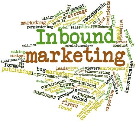 synoniem: Abstract woordwolk voor Inbound marketing met gerelateerde tags en voorwaarden Stockfoto