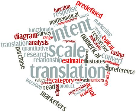intent: Abstract word cloud for Intent scale translation with related tags and terms