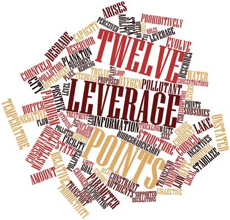 outflow: Abstract word cloud for Twelve leverage points with related tags and terms