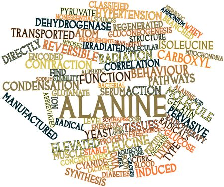 abbreviated: Abstract word cloud for Alanine with related tags and terms