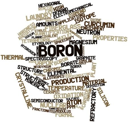 fiberglass: Nube de palabras Resumen del Boro con etiquetas y términos relacionados