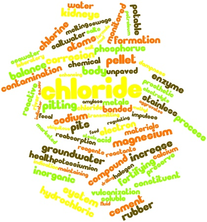marketed: Abstract word cloud for Chloride with related tags and terms