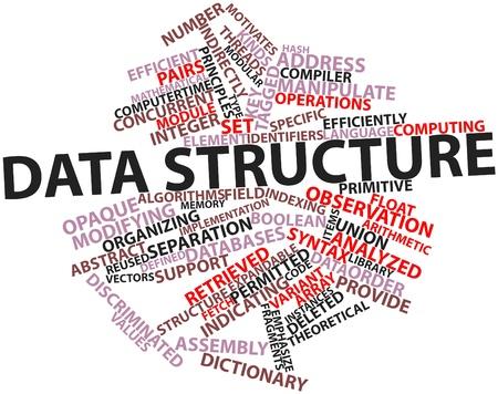 instances: Word cloud astratto per la struttura dati con tag correlati e termini