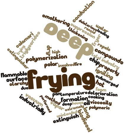 increasingly: Abstract word cloud for Deep frying with related tags and terms