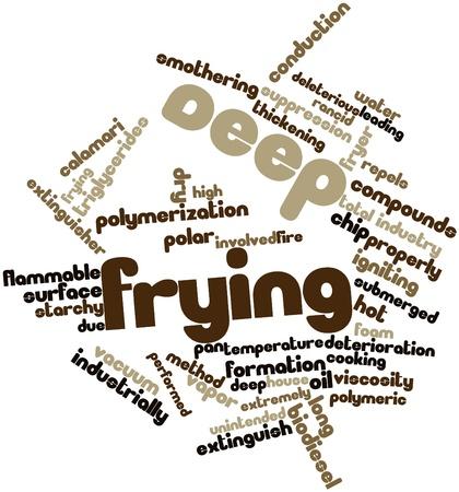 triglycerides: Nube palabra abstracta para fre�r con etiquetas y t�rminos relacionados