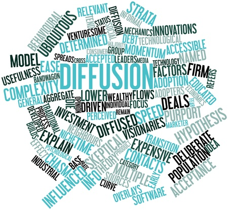 diffused: Abstract word cloud for Diffusion with related tags and terms Stock Photo