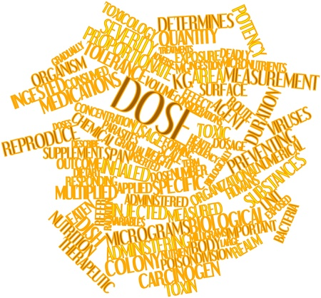 proportionate: Abstract word cloud for Dose with related tags and terms Stock Photo