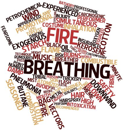 Abstract word cloud for Fire breathing with related tags and terms