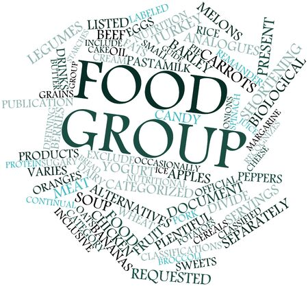 recognizes: Abstract word cloud for Food group with related tags and terms
