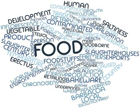 retailing: Abstract word cloud for Food with related tags and terms