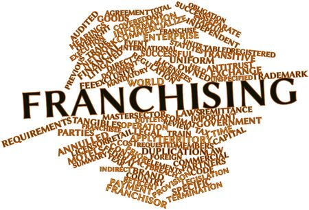 unspecified: Abstract word cloud for Franchising with related tags and terms