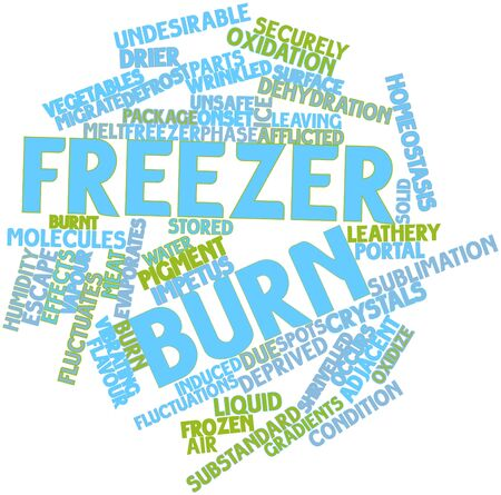 sublimation: Abstract word cloud for Freezer burn with related tags and terms