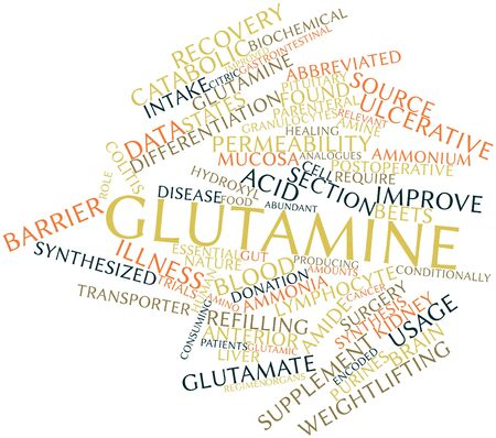 parenteral: Abstract word cloud for Glutamine with related tags and terms
