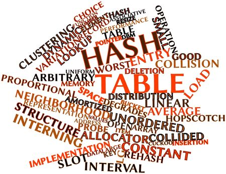 Abstract word cloud for Hash table with related tags and terms Stock Photo - 16049478