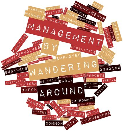 ongoing: Abstract word cloud for Management by wandering around with related tags and terms Stock Photo