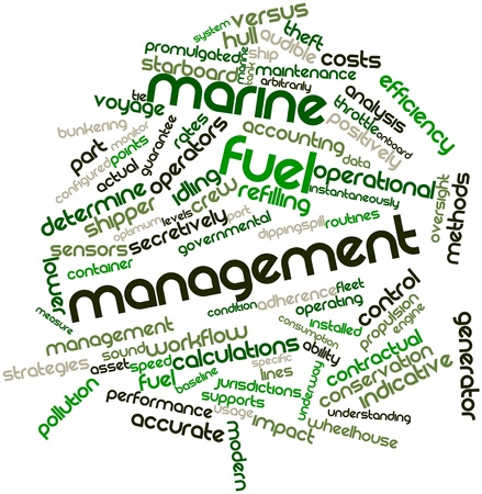 promulgated: Abstract word cloud for Marine fuel management with related tags and terms