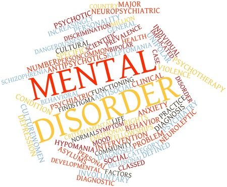 Abstract word cloud for Mental disorder with related tags and terms photo