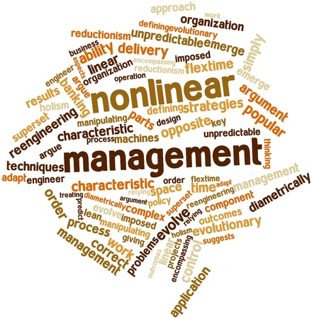 defining: Abstract word cloud for Nonlinear management with related tags and terms