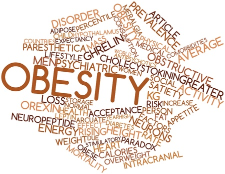 Abstract word cloud for Obesity with related tags and terms photo