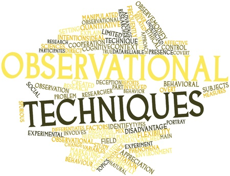 observational: Abstract word cloud for Observational techniques with related tags and terms