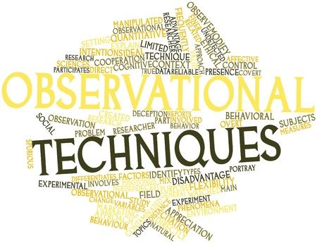 observational: Nube palabra abstracta para las t�cnicas observacionales con etiquetas y t�rminos relacionados
