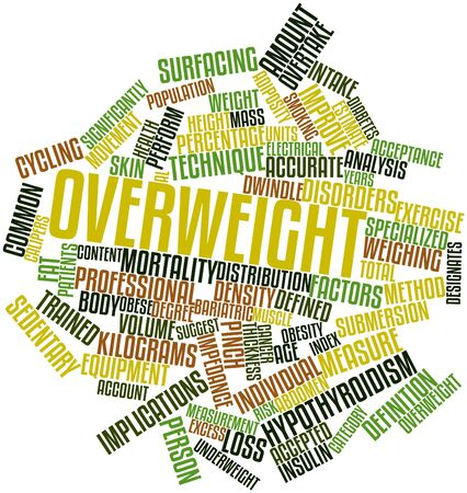 interchangeably: Abstract word cloud for Overweight with related tags and terms Stock Photo