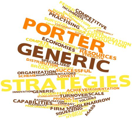 unavailability: Abstract word cloud for Porter generic strategies with related tags and terms