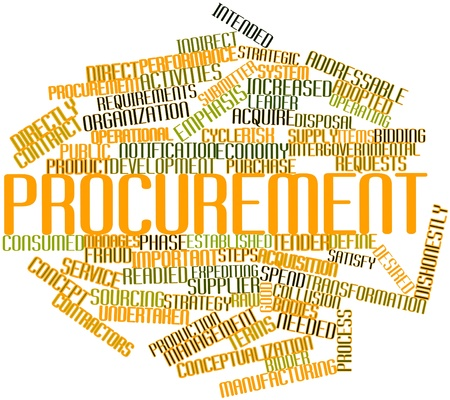 Abstract word cloud for Procurement with related tags and terms