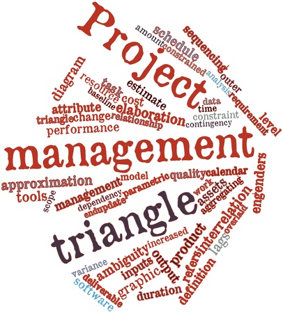 interdependent: Abstract word cloud for Project management triangle with related tags and terms