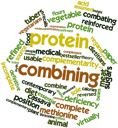 extent: Abstract word cloud for Protein combining with related tags and terms
