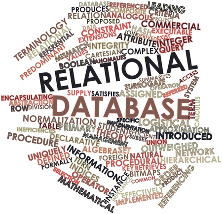 declarative: Abstract word cloud for Relational database with related tags and terms Stock Photo