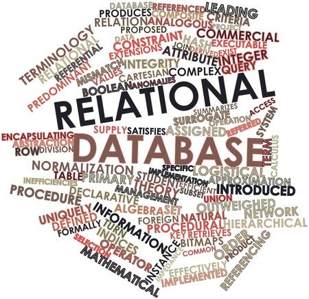 declarative: Word cloud astratto per database relazionale con tag correlati e termini