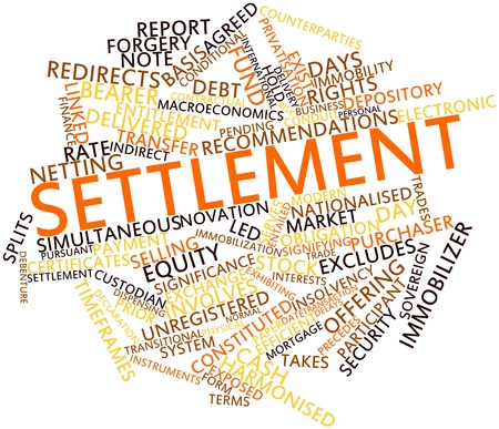 transitional: Abstract word cloud for Settlement with related tags and terms