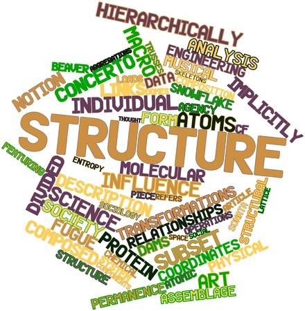 assemblage: Abstract word cloud for Structure with related tags and terms