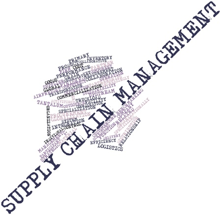 boundaries: Abstract word cloud for Supply chain management with related tags and terms