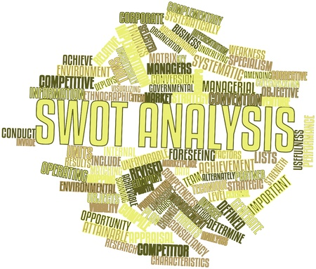 Abstract word cloud for SWOT analysis with related tags and terms photo