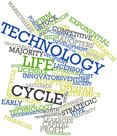 participatory: Abstract word cloud for Technology life cycle with related tags and terms