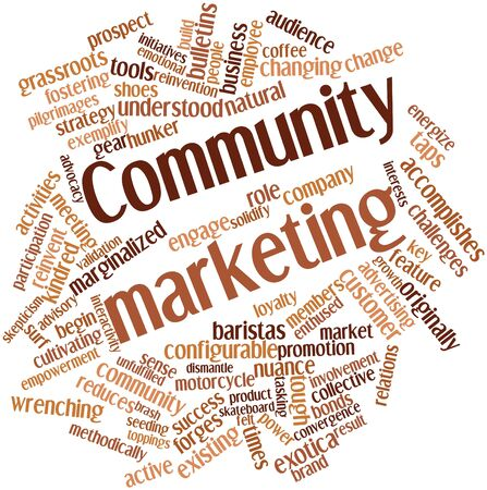 initiatives: Abstract word cloud for Community marketing with related tags and terms