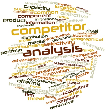 conformance: Abstract word cloud for Competitor analysis with related tags and terms Stock Photo