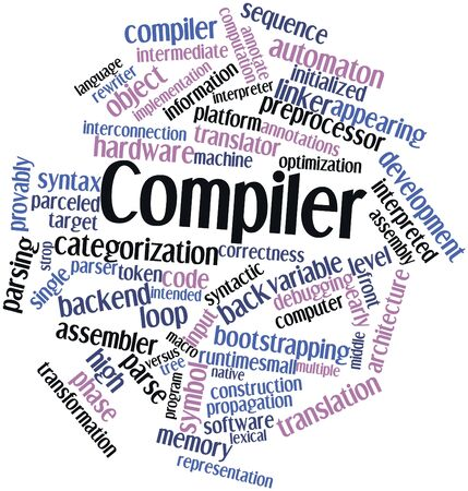 Abstract word cloud for Compiler with related tags and terms