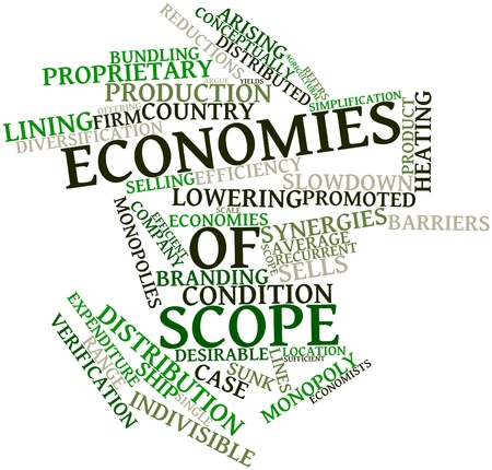 synergies: Abstract word cloud for Economies of scope with related tags and terms