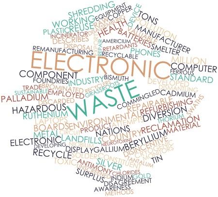 Abstrakte Wortwolke für elektronische Abfälle verwandte Tags und Begriffe