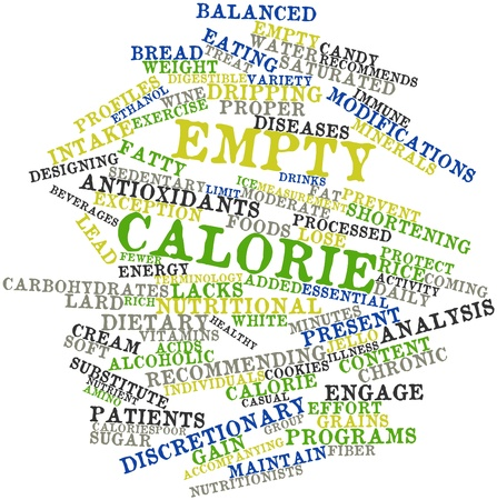 calorie: Abstract word cloud for Empty calorie with related tags and terms