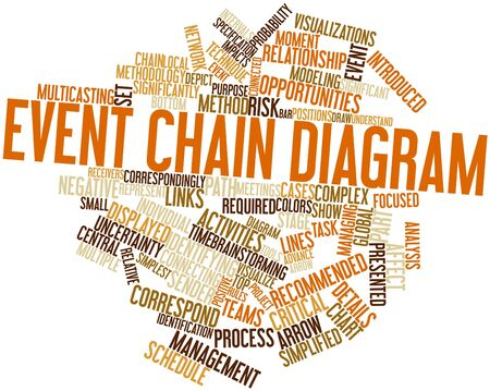 correspond: Abstract word cloud for Event chain diagram with related tags and terms Stock Photo