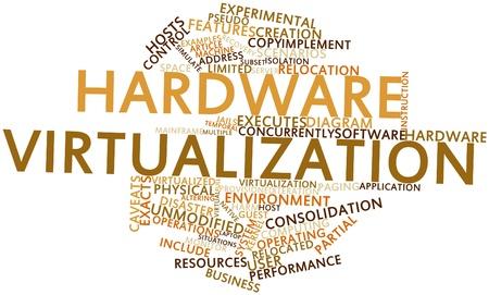virtualizacion: Nube palabra abstracta para la virtualizaci�n de hardware con las etiquetas y t�rminos relacionados