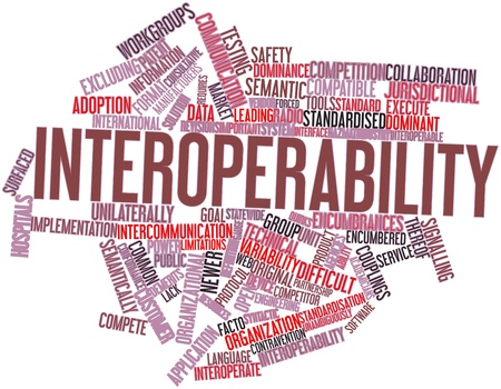 communication tools: Abstract word cloud for Interoperability with related tags and terms