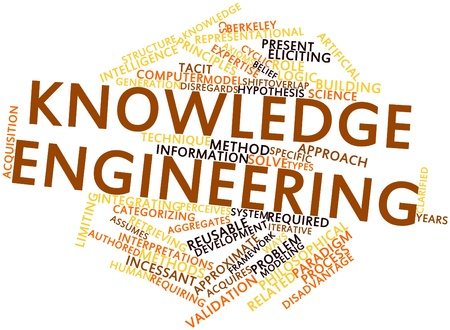 Abstract word cloud for Knowledge engineering with related tags and terms Stock Photo - 16083994