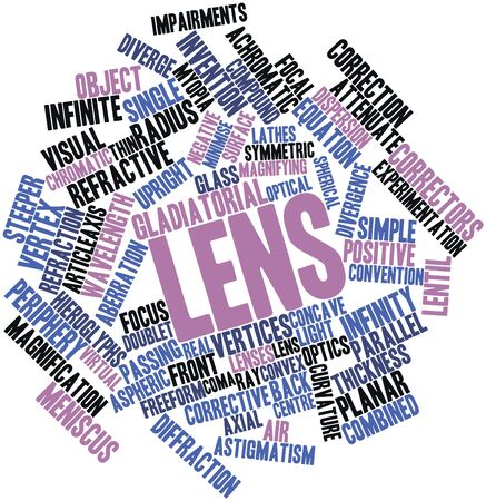 vertices: Abstract word cloud for Lens with related tags and terms