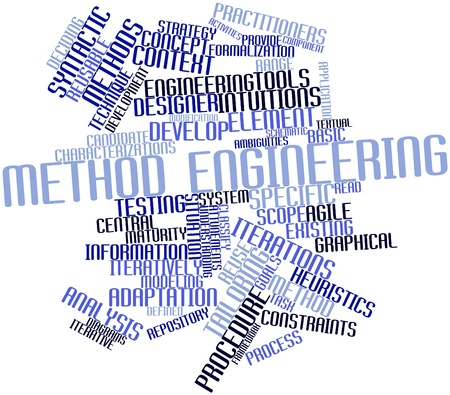 heuristics: Abstract word cloud for Method engineering with related tags and terms Stock Photo